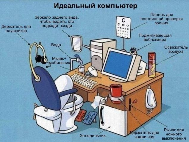 Идеальный компьютер